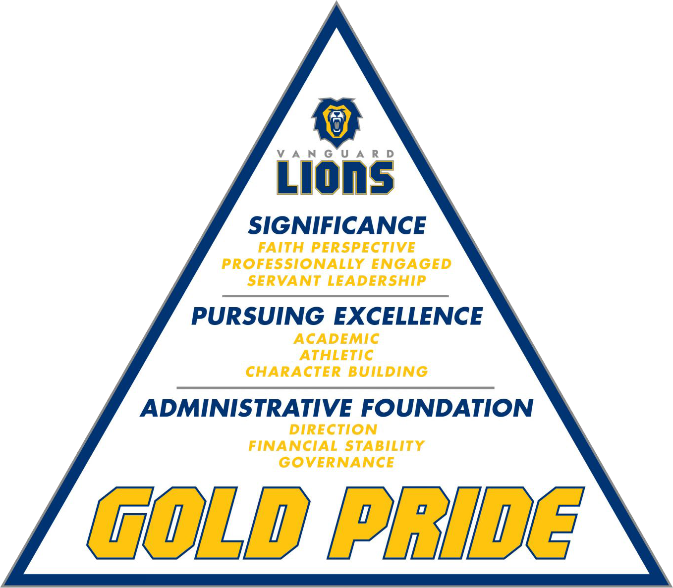 Gold Pride Vanguard University
